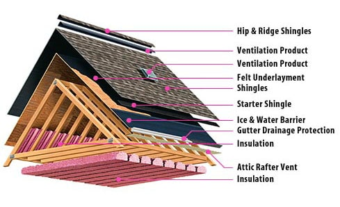 roofing101_diagram